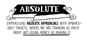 Why absolute returns