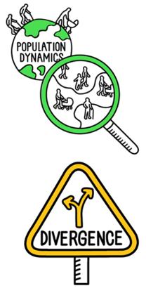 theme logos together